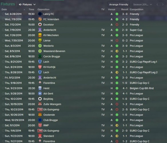 best football manager 2015 tactic 03
