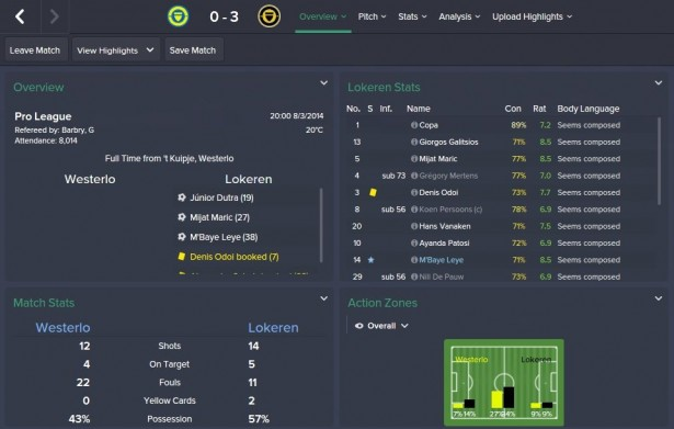 best football manager 2015 tactic 04