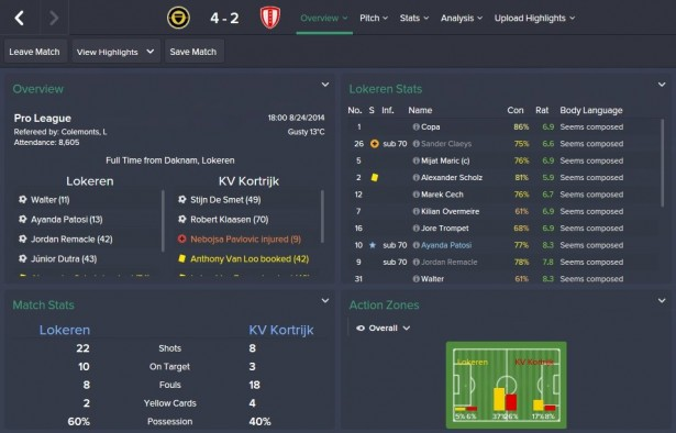 best football manager 2015 tactic 05