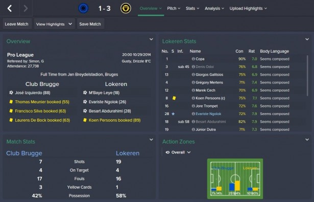 best football manager 2015 tactic 06