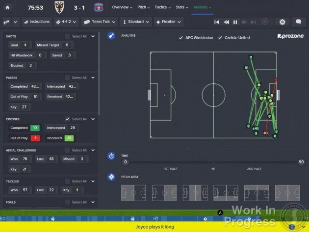 football manager 2016 analytics